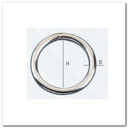 anilla redonda inoxidable dimensiones